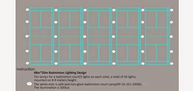 Indoor Tennis Court Lighting Indoor Tennis Courts LightingIndoor